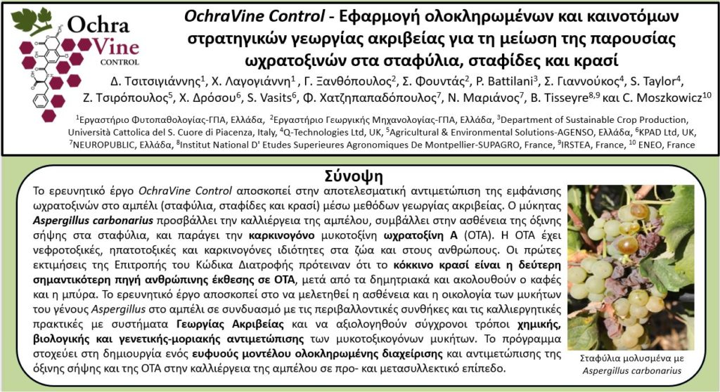 Ochravine in 3rd Hellenic Plant Medicine Meeting, Athens, Greece, 17.05.18